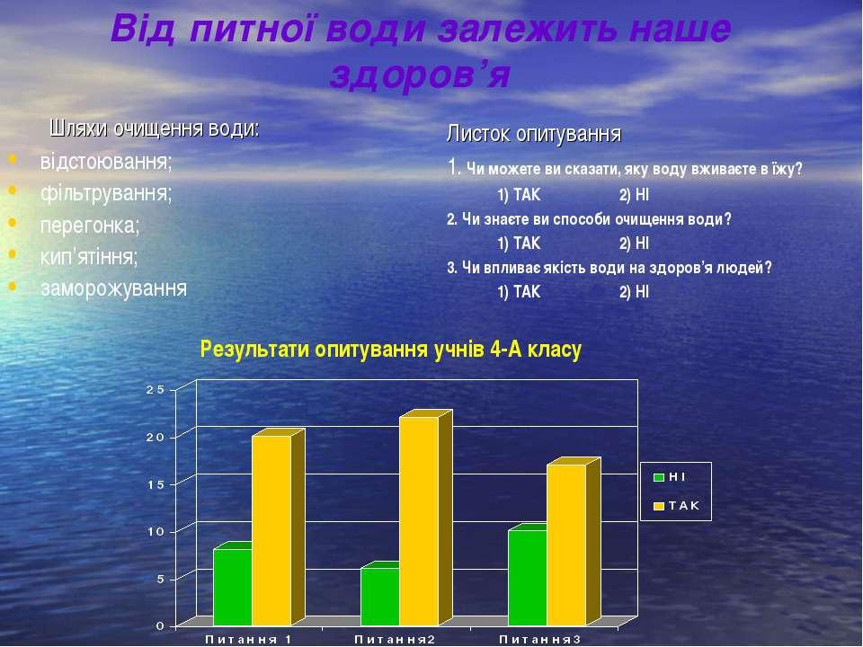 Від питної води залежить наше здоров'я Шляхи очищення води: відстоювання; філ...