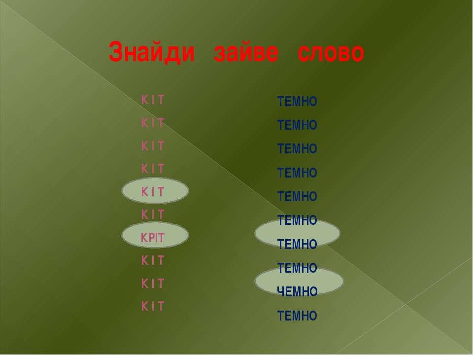 Знайди зайве слово К І Т К І Т К І Т К І Т К І Т К І Т КРІТ К І Т К І Т К І Т...