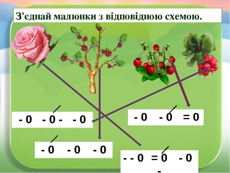 З'єднай малюнки з відповідною схемою. -0 - 0 - - 0 -0 - 0 - 0 - 0 - 0 = 0 - -...
