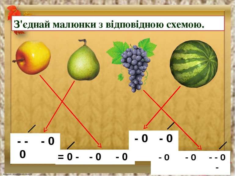 З'єднай малюнки з відповідною схемою. -- 0 - 0 =0 - - 0 - 0 - 0 - 0 - -0 - 0 ...