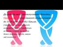 До розладу акту сечовипускання відносять: Поллакіурію – почастішання сечовипу...