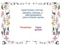 Користуючись текстом, заповніть таблицю, в якій відображено риси головних гер...