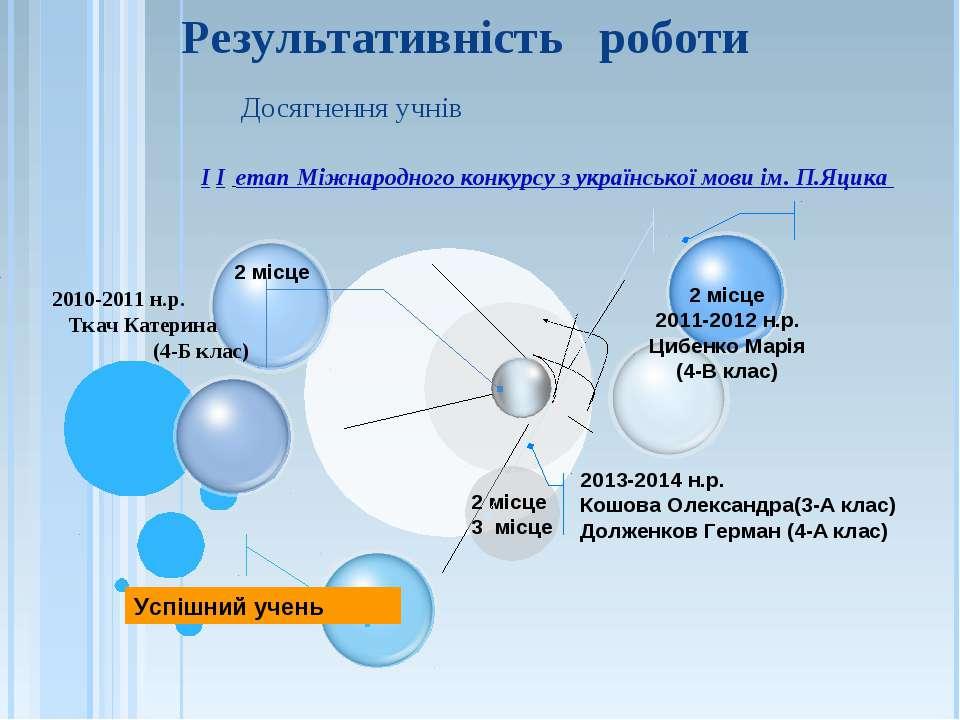 Досягнення учнів 2 місце 3 місце 2010-2011 н.р. Ткач Катерина (4-Б клас) Успі...