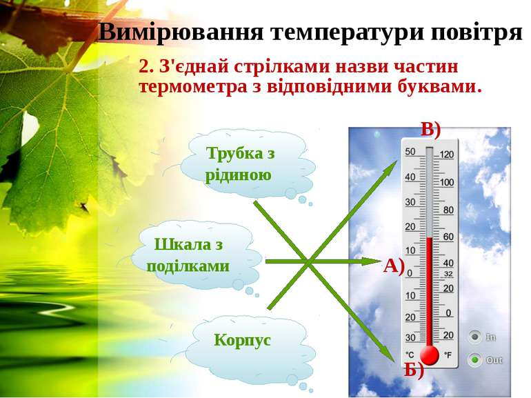 Вимірювання температури повітря 2. З'єднай стрілками назви частин термометра ...