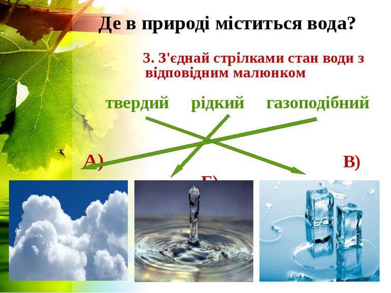 Де в природі міститься вода? 3. З'єднай стрілками стан води з відповідним мал...