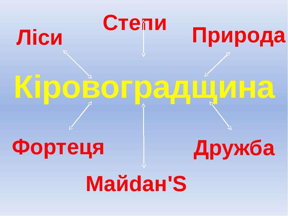 Кіровоградщина Ліси Степи Природа Майdaн'S Фортеця Дружба