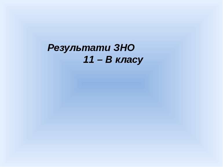 Результати ЗНО 11 – В класу