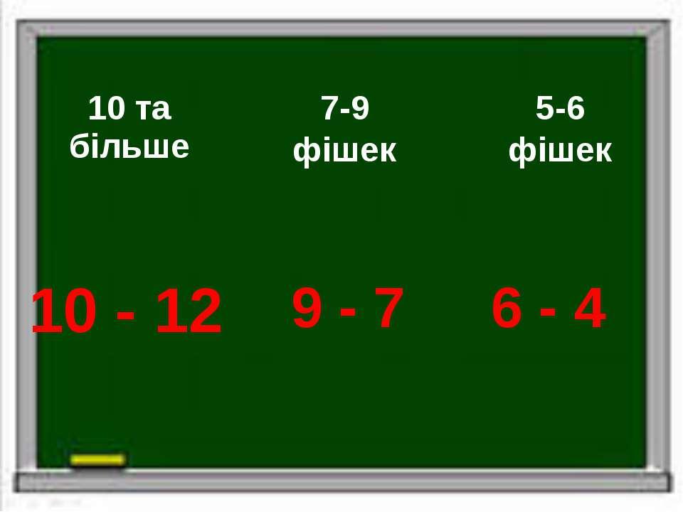 10табільше 7-9 фішек 5-6 фішек 10 - 12 9 - 7 6 - 4