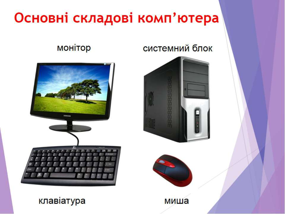 Основні складові комп'ютера