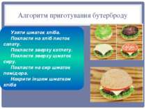 Алгоритм приготування бутерброду Узяти шматок хліба. Покласти на хліб листок ...