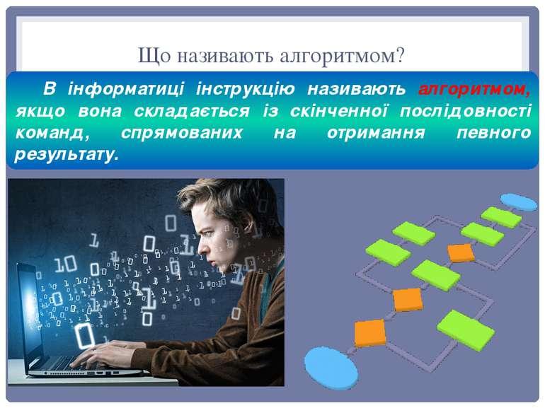 Що називають алгоритмом? В інформатиці інструкцію називають алгоритмом, якщо ...