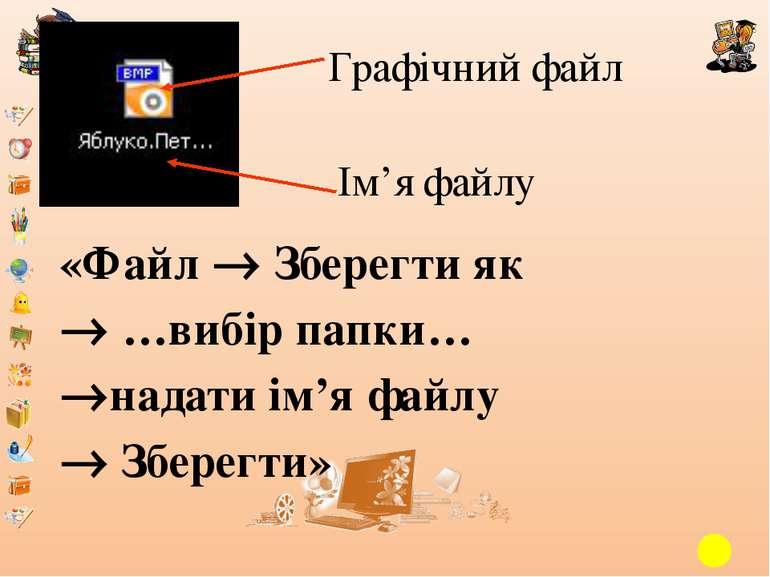 Графічний файл Ім'я файлу «Файл Зберегти як …вибір папки… надати ім'я файлу З...