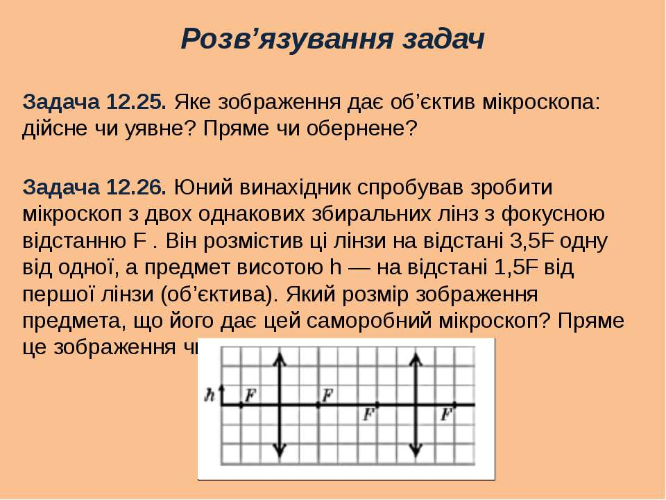 Розв'язування задач Задача 12.25. Яке зображення дає об'єктив мікроскопа: дій...