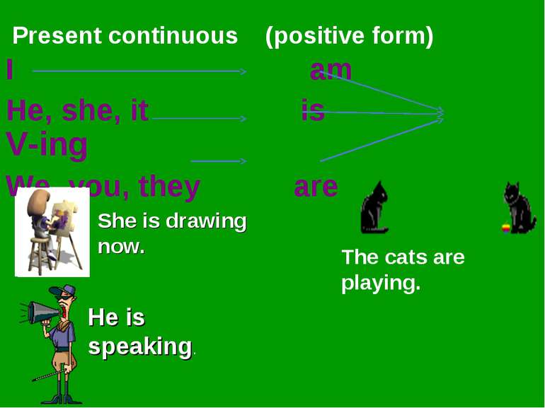 Present continuous (positive form) She is drawing now. I am He, she, it is V-...