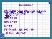 Що більше? 1/4 від 200 чи 1/5 від 250 1/4 в і д 200 ч и 1/5 в і д 250 200 : 4...