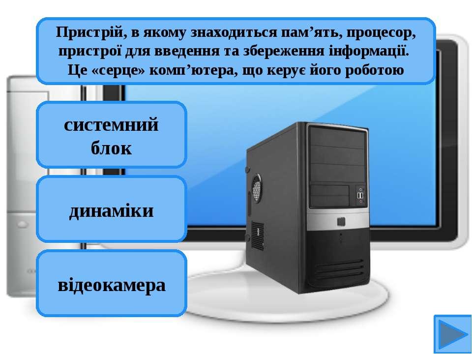 системний блок динаміки відеокамера Пристрій, в якому знаходиться пам'ять, пр...