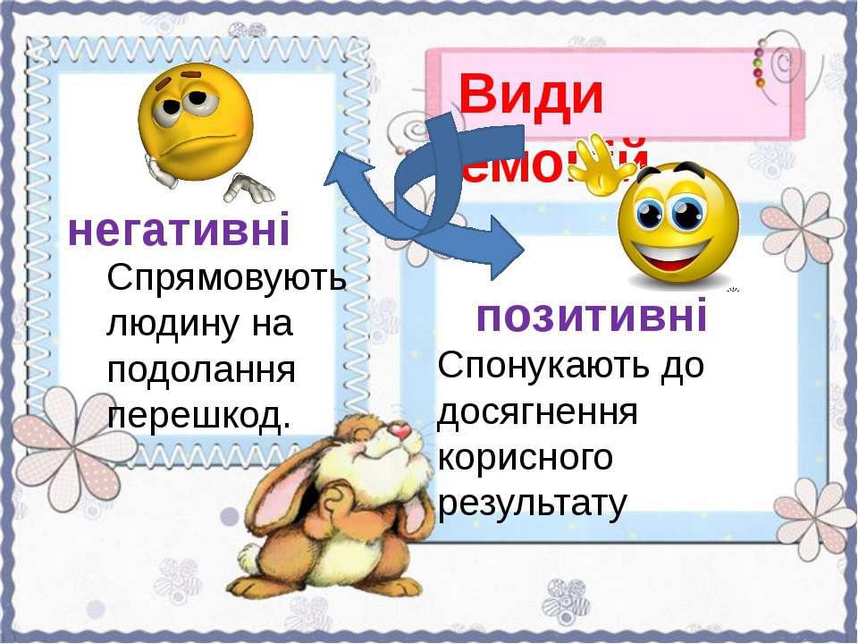 Види емоцій позитивні негативні Спонукають до досягнення корисного результату...