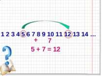 1 2 3 4 5 6 7 8 9 10 11 12 13 14 … 5 + 7 = 12 + 7