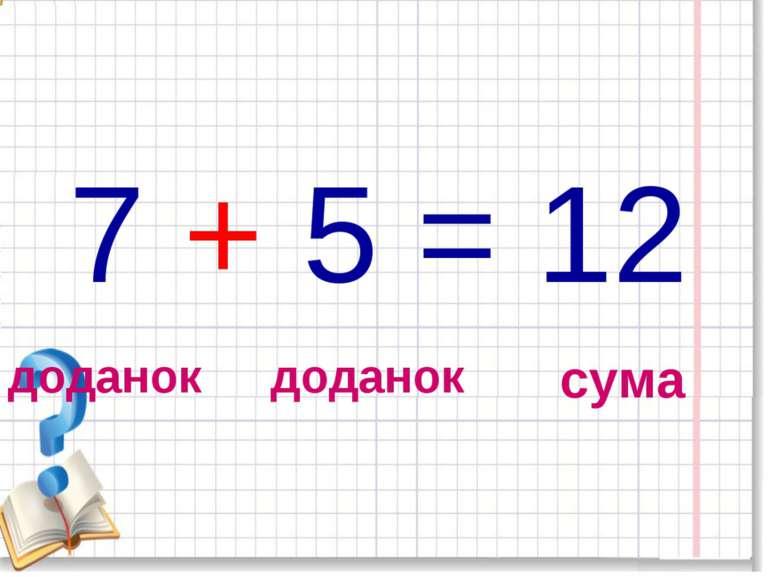7 + 5 = 12 доданок доданок сума