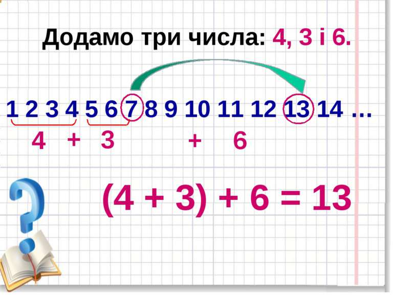 Додамо три числа: 4, 3 і 6. 1 2 3 4 5 6 7 8 9 10 11 12 13 14 … (4 + 3) + 6 = ...