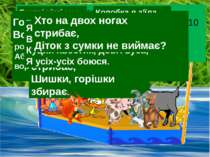 Козеня – капітан кораблика. На кораблику може поміститися тільки 10 тварин. В...