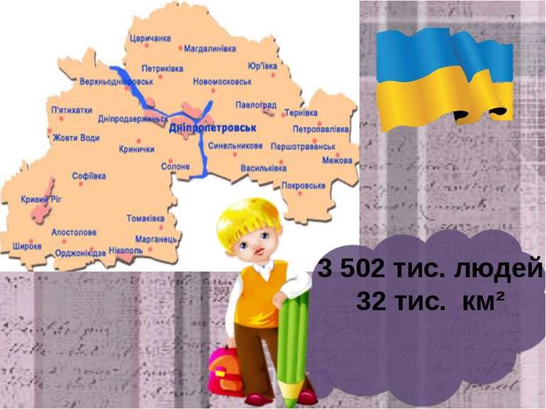 3 502 тис. людей 32 тис. км²