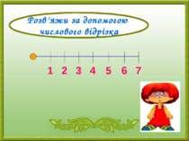 Розв'яжи за допомогою числового відрізка 1 2 3 4 5 6 7