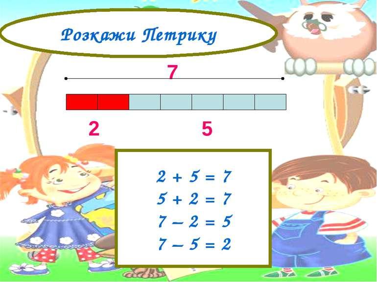 2 5 7 Розкажи Петрику 2 + 5 = 7 5 + 2 = 7 7 – 2 = 5 7 – 5 = 2
