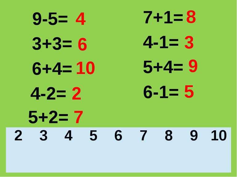 9-5= 3+3= 6+4= 4-2= 7+1= 4-1= 5+4= 6-1= 5+2= 4 6 10 2 8 3 9 5 7 2 3 4 5 6 7 8...