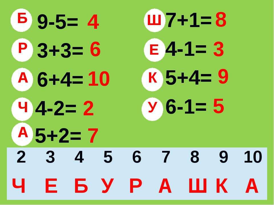 9-5= 3+3= 6+4= 4-2= 7+1= 4-1= 5+4= 6-1= 5+2= 4 6 10 2 8 3 9 5 7 Ч Е Б У Р А Ш...