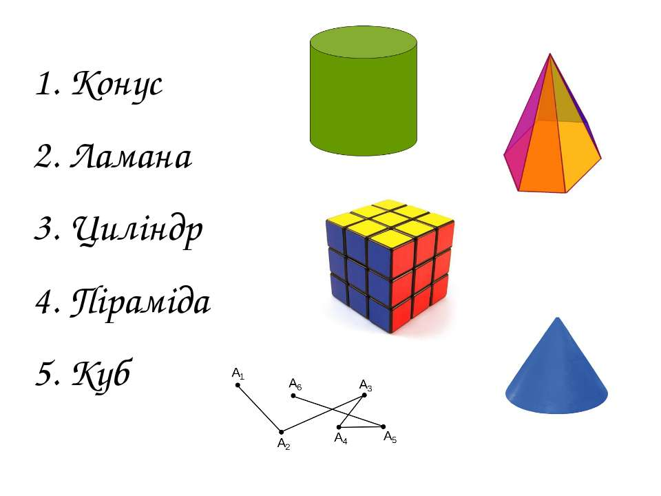 1. Конус 2. Ламана 3. Циліндр 4. Піраміда 5. Куб
