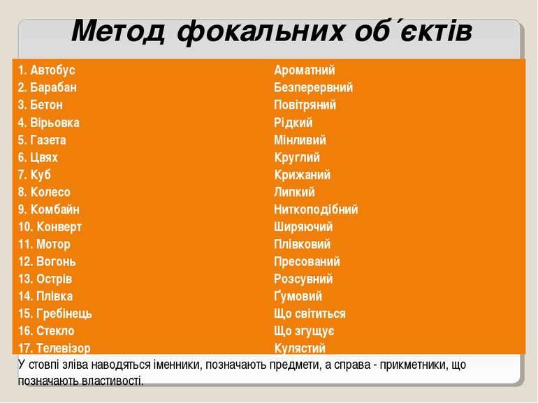 Метод фокальних об´єктів У стовпі зліва наводяться іменники, позначають предм...