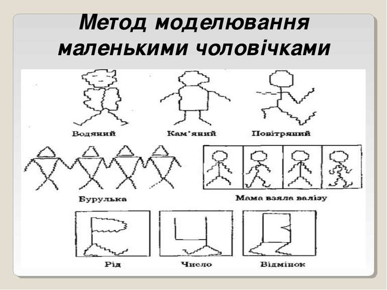 Метод моделювання маленькими чоловічками