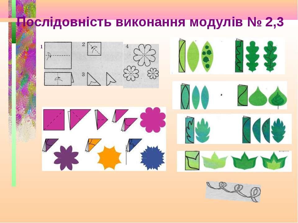 1 Послідовність виконання модулів № 2,3