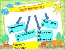 Види транспорту Наведіть приклади Залізничний Морський, річковий Повітряний А...