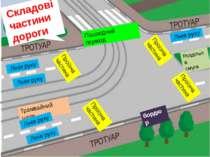 Складові частини дороги Проїзна частина Проїзна частина Проїзна частина Трамв...