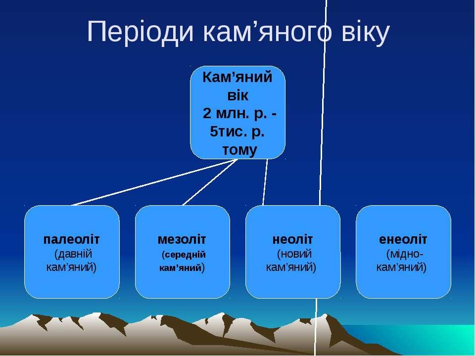 Періоди кам'яного віку Кам'яний вік 2 млн. р. - 5тис. р. тому палеоліт (давні...