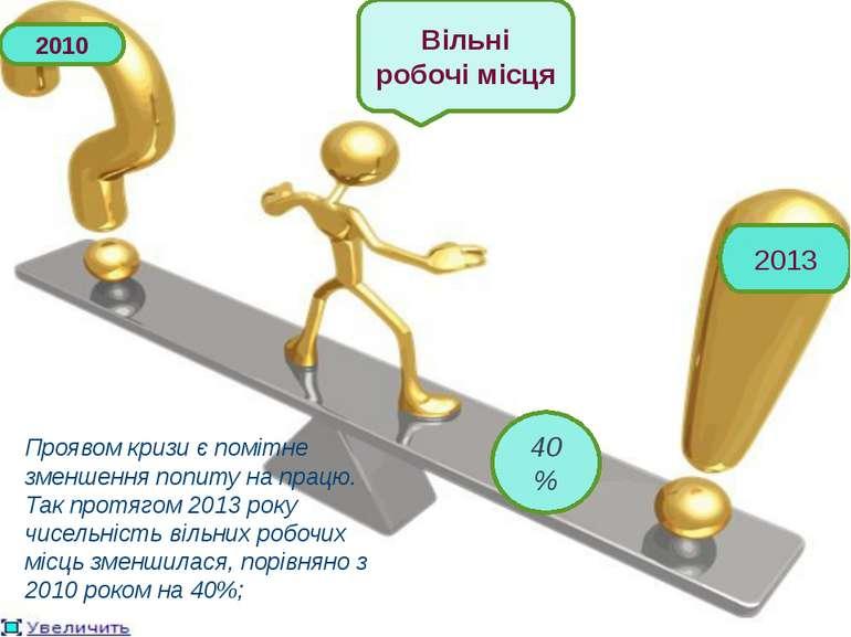 Вільні робочі місця 2010 2013 40 % Проявом кризи є помітне зменшення попиту н...