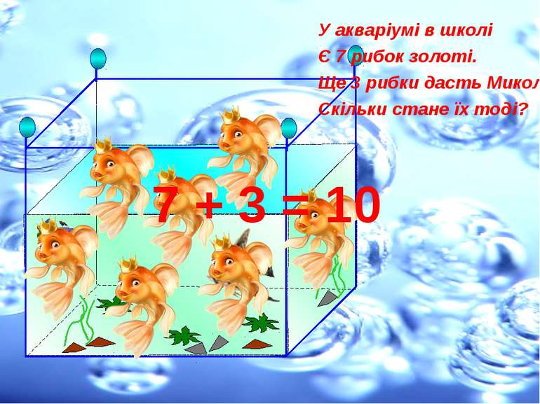 У акваріумі в школі Є 7 рибок золоті. Ще 3 рибки дасть Микола. Скільки стане ...