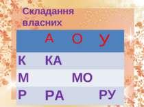 Складання власних складових таблиць А О У К КА М МО Р РА РУ