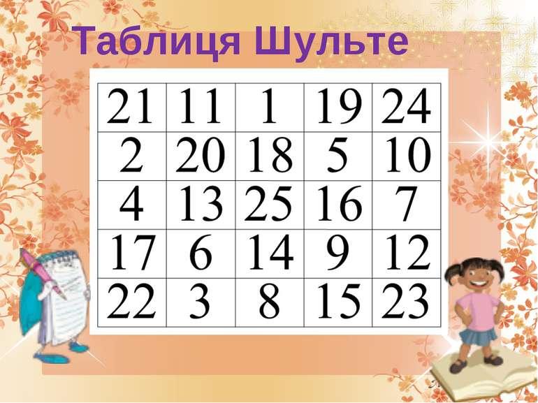 Таблиця Шульте