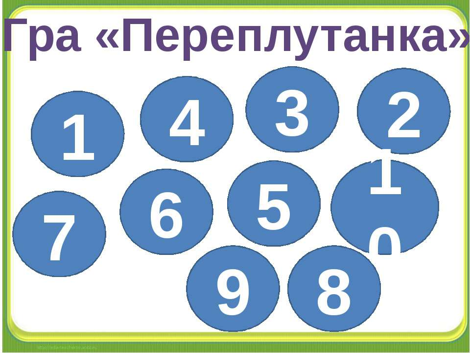 Гра «Переплутанка» 1 4 3 2 7 6 5 10 9 8