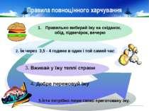 Правила повноцінного харчування 4. Добре пережовуй їжу 2. Їж через 3,5 - 4 го...