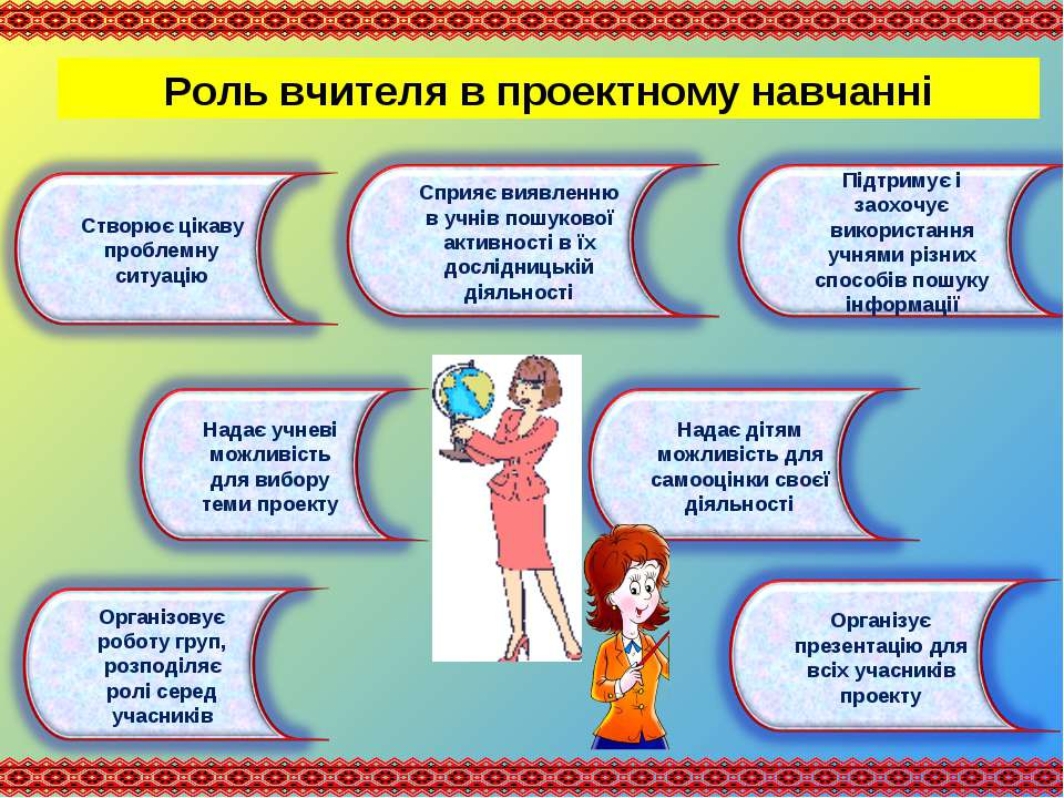 Роль вчителя в проектному навчанні