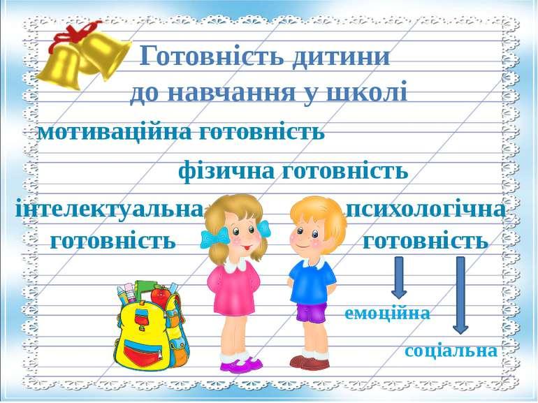 Готовність дитини до навчання у школі фізична готовність психологічна готовні...