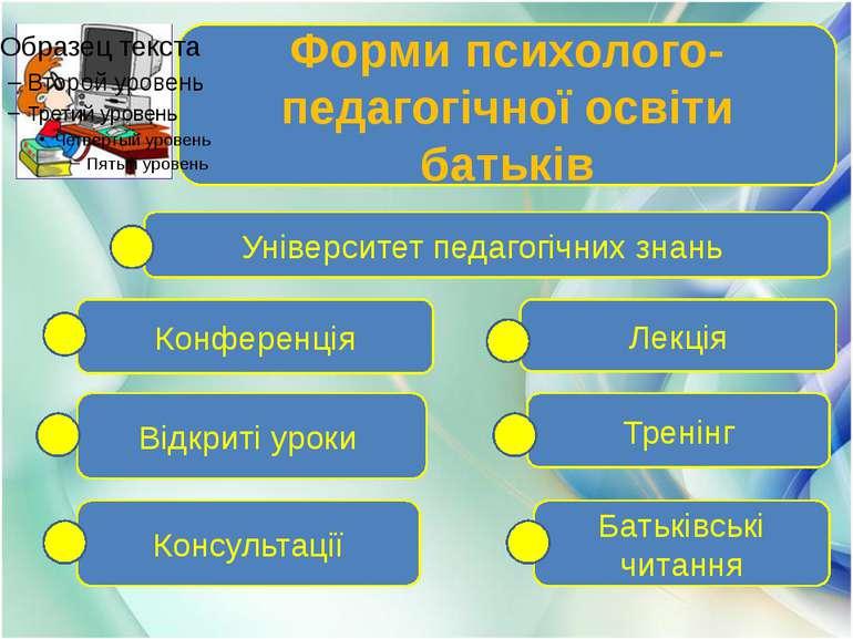 Форми психолого-педагогічної освіти батьків Університет педагогічних знань Ле...