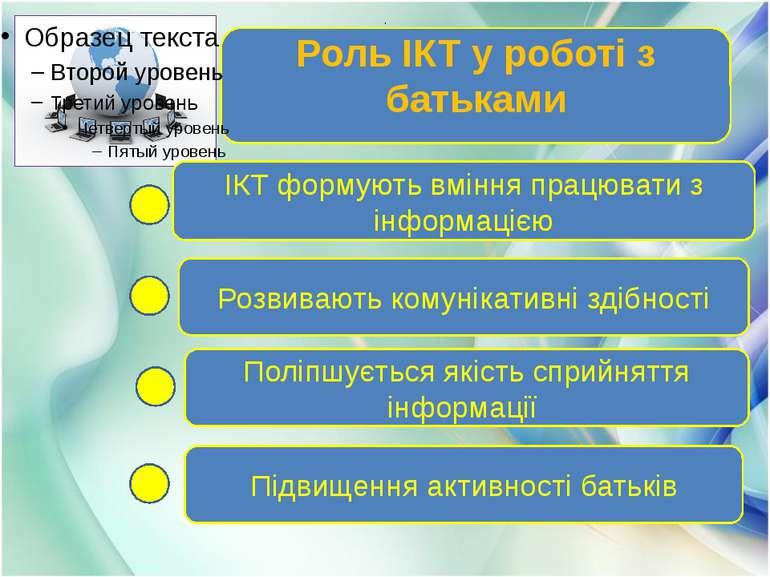 Роль ІКТ у роботі з батьками ІКТ формують вміння працювати з інформацією Розв...