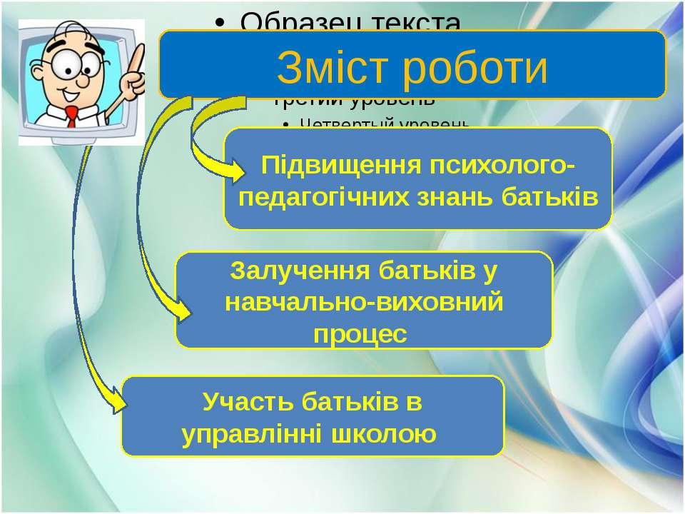 Зміст роботи Підвищення психолого-педагогічних знань батьків Залучення батькі...
