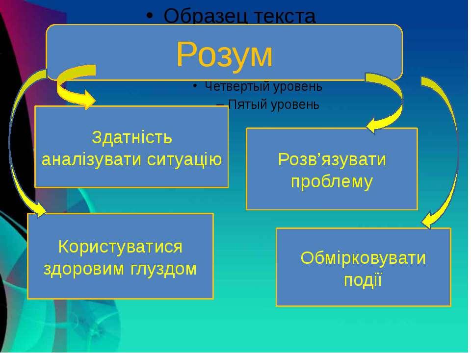 Розум Здатність аналізувати ситуацію Обмірковувати події Розв'язувати проблем...