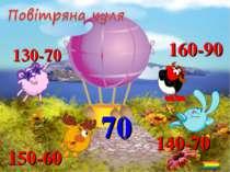 70 140-70 160-90 130-70 150-60